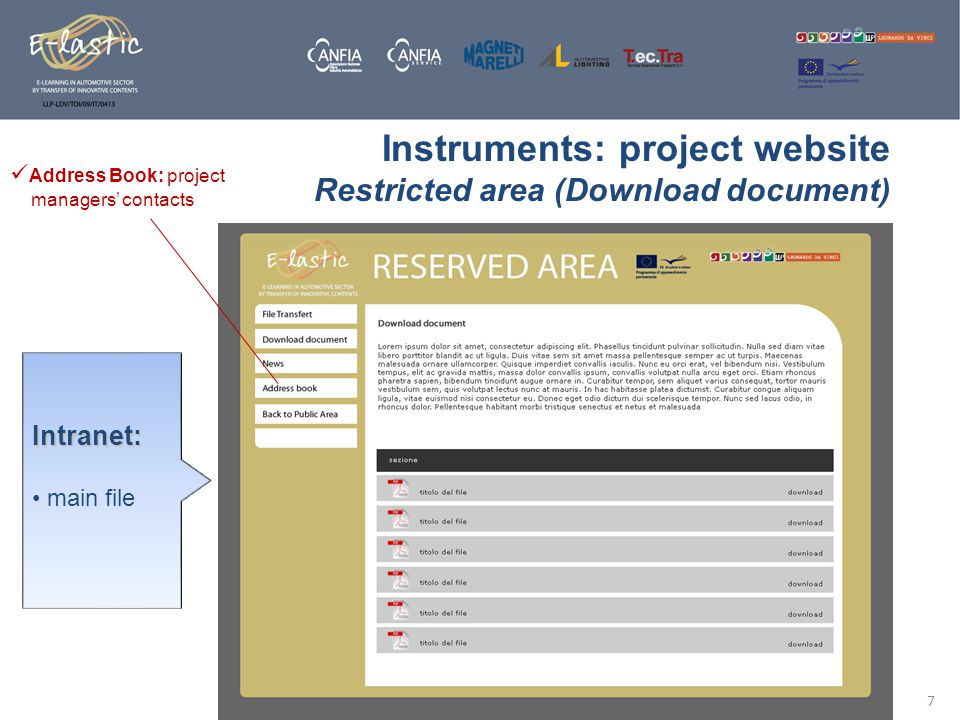 Instruments: project website Restricted area (Download document) 7 Intranet: main file Address Book: project managers' contacts