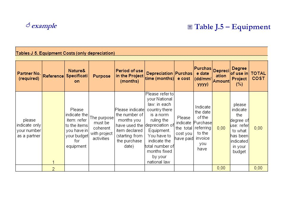  Table J.5 – Equipment  example Tables J 5.Equipment Costs (only depreciation) Partner No.