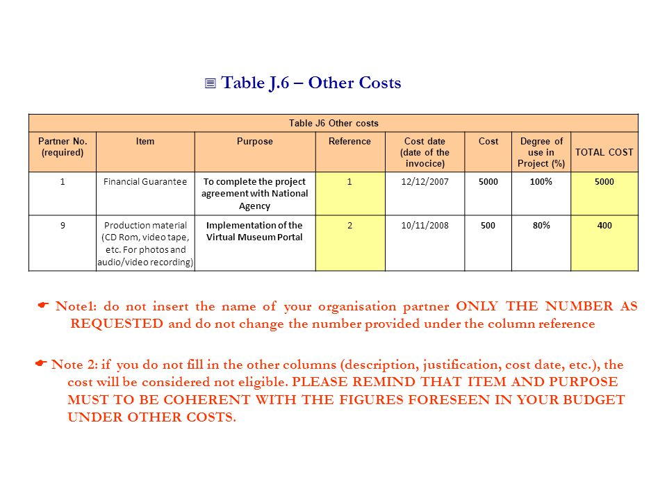  Table J.6 – Other Costs  Note1: do not insert the name of your organisation partner ONLY THE NUMBER AS REQUESTED and do not change the number provided under the column reference  Note 2: if you do not fill in the other columns (description, justification, cost date, etc.), the cost will be considered not eligible.