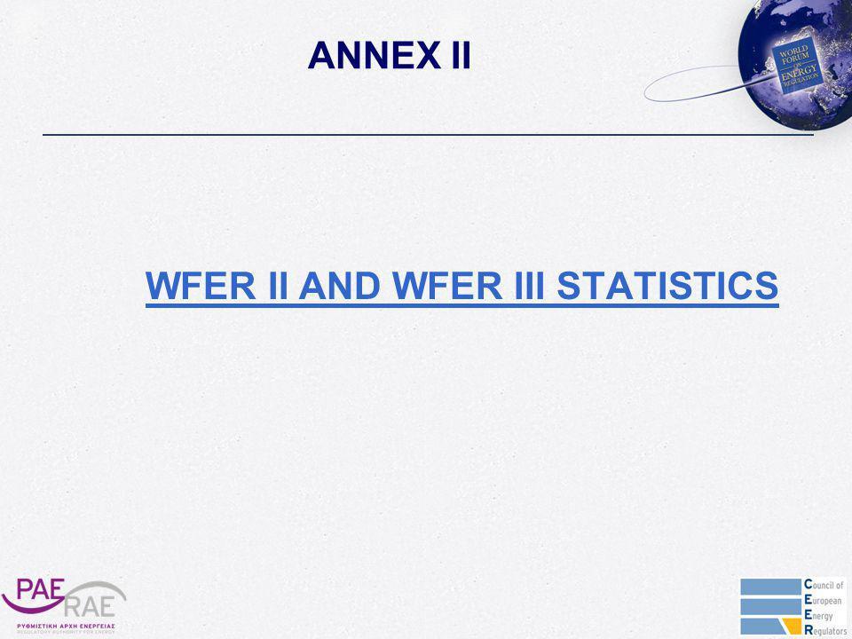 ANNEX II WFER II AND WFER III STATISTICS