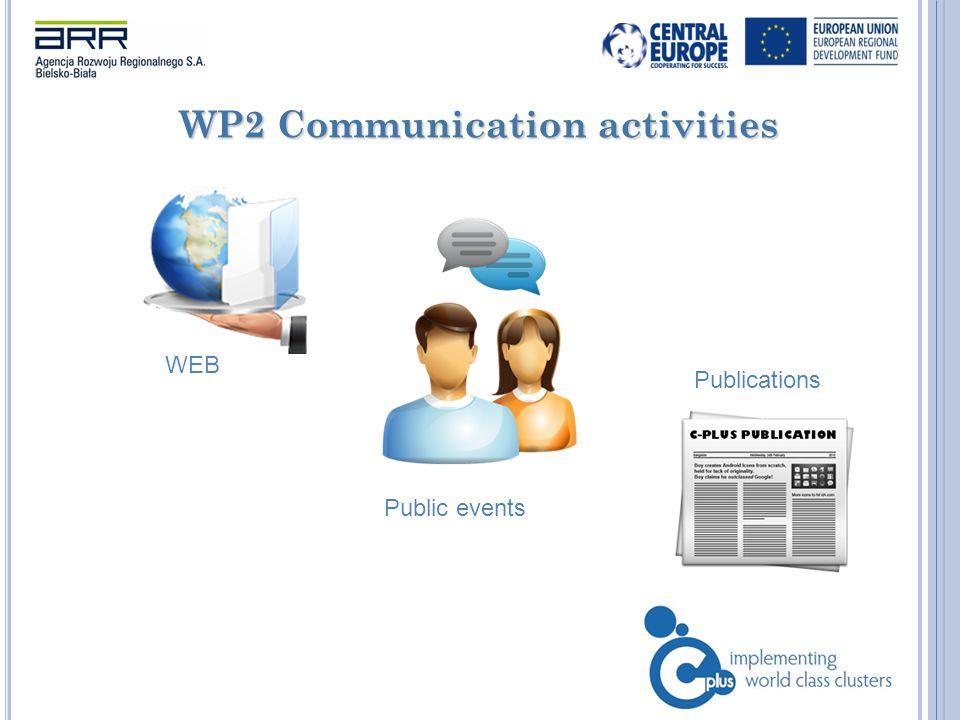 WP2 Communication activities WEB Public events Publications