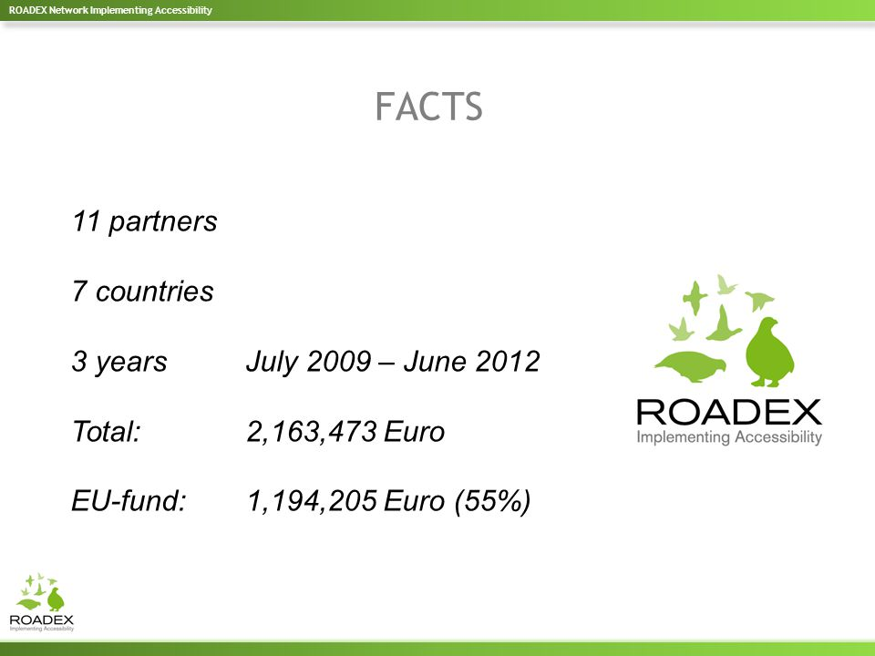 FACTS 11 partners 7 countries 3 years July 2009 – June 2012 Total: 2,163,473 Euro EU-fund:1,194,205 Euro (55%)