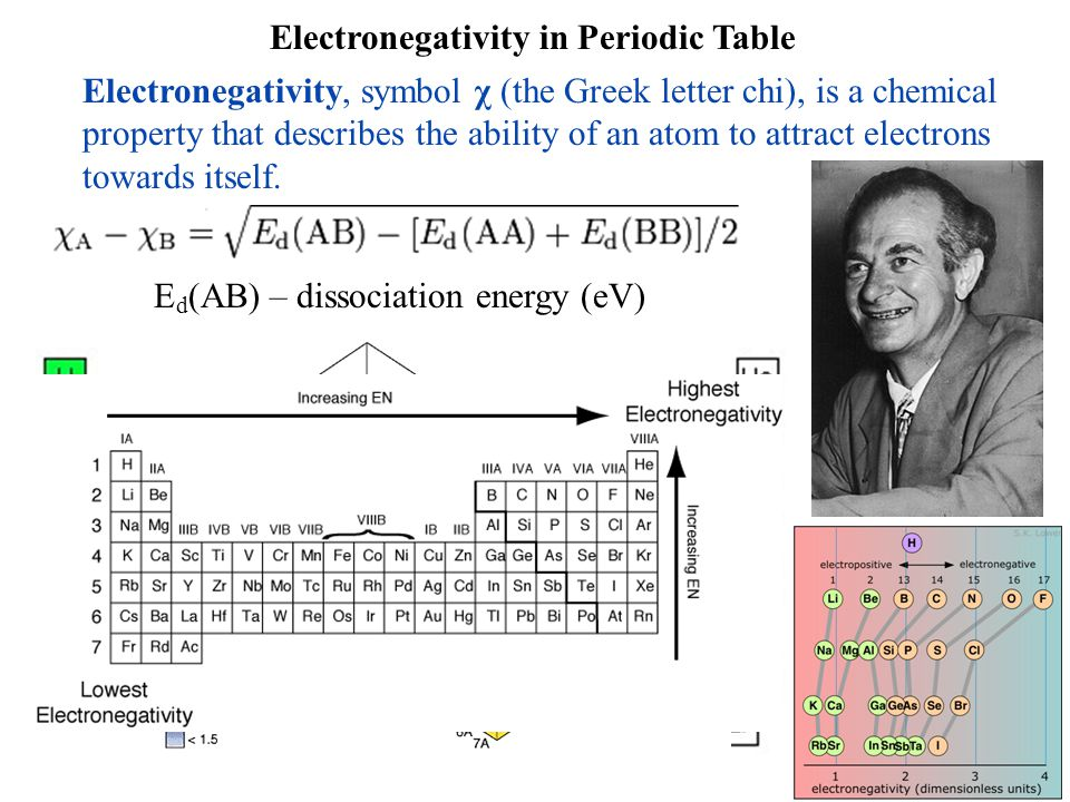 Electronegativity in Periodic Table Electronegativity, symbol χ (the Greek letter chi), is a chemical property that describes the ability of an atom t