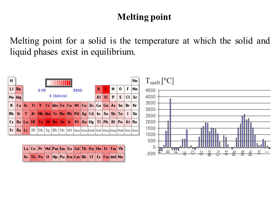 T melt. [ºC] Melting point Melting point for a solid is the temperature at which the solid and liquid phases exist in equilibrium.