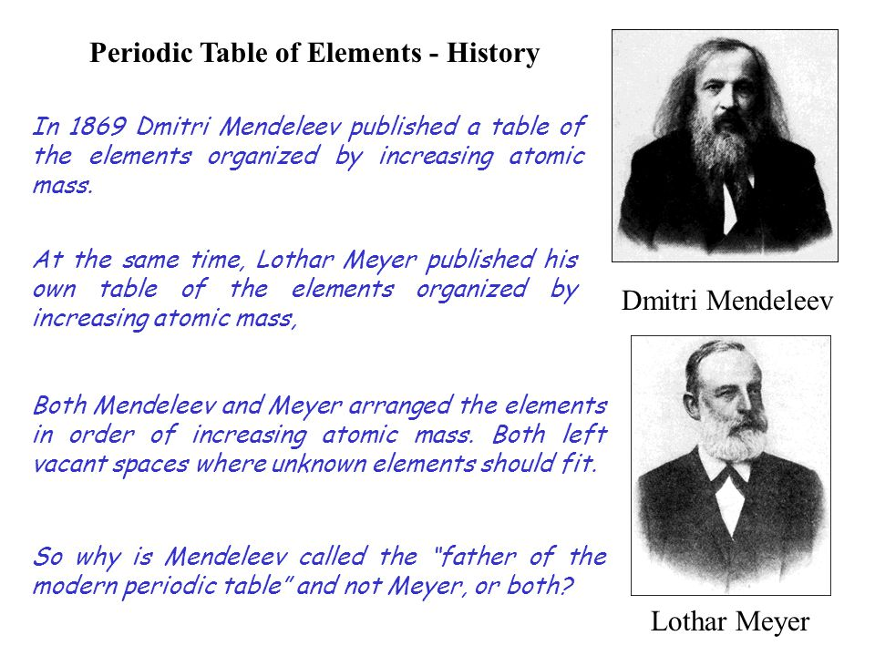 Periodic Table of Elements - History In 1869 Dmitri Mendeleev published a table of the elements organized by increasing atomic mass. At the same time,