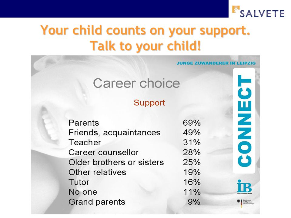 Your child counts on your support. Talk to your child!