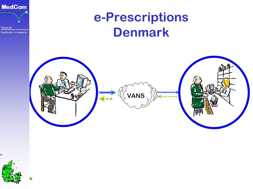Prescriptions 1039105 = 73% Prescriptions 1289023 = 87% Disch.