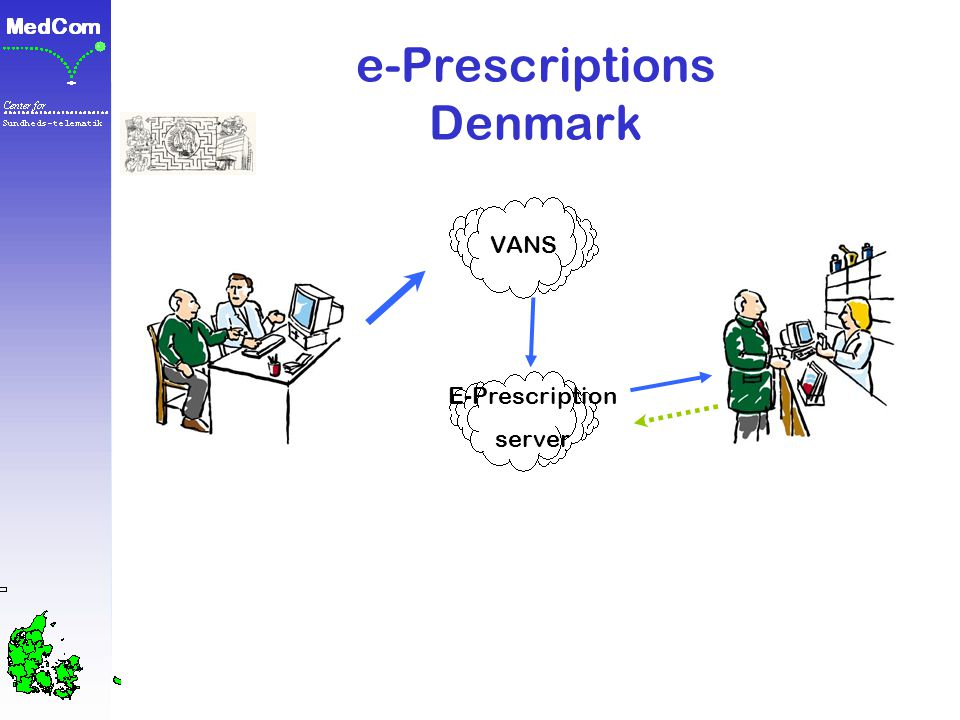 E-Prescriptions Supporting systems, GP Patient Electronic Medicine profile (PEM) (Medication Record)