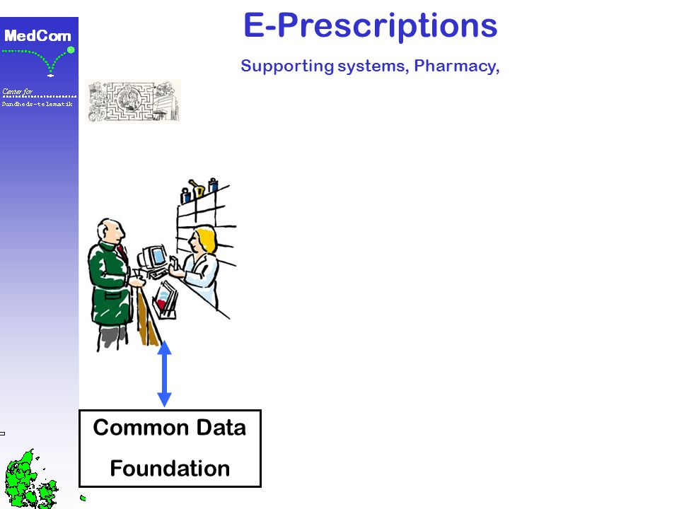 e-Prescriptions Denmark E-Prescription server VANS