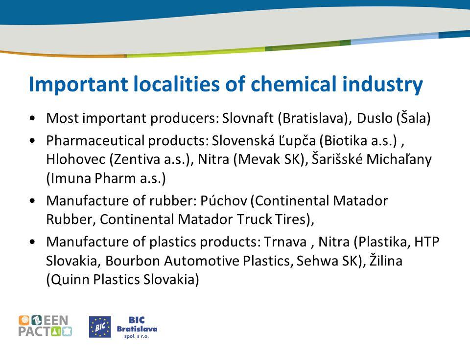 Important localities of chemical industry Most important producers: Slovnaft (Bratislava), Duslo (Šala) Pharmaceutical products: Slovenská Ľupča (Biotika a.s.), Hlohovec (Zentiva a.s.), Nitra (Mevak SK), Šarišské Michaľany (Imuna Pharm a.s.) Manufacture of rubber: Púchov (Continental Matador Rubber, Continental Matador Truck Tires), Manufacture of plastics products: Trnava, Nitra (Plastika, HTP Slovakia, Bourbon Automotive Plastics, Sehwa SK), Žilina (Quinn Plastics Slovakia)