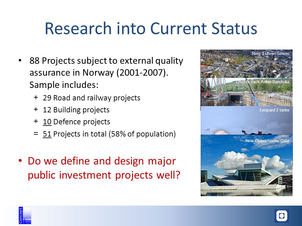 Research into Current Status 88 Projects subject to external quality assurance in Norway (2001-2007).