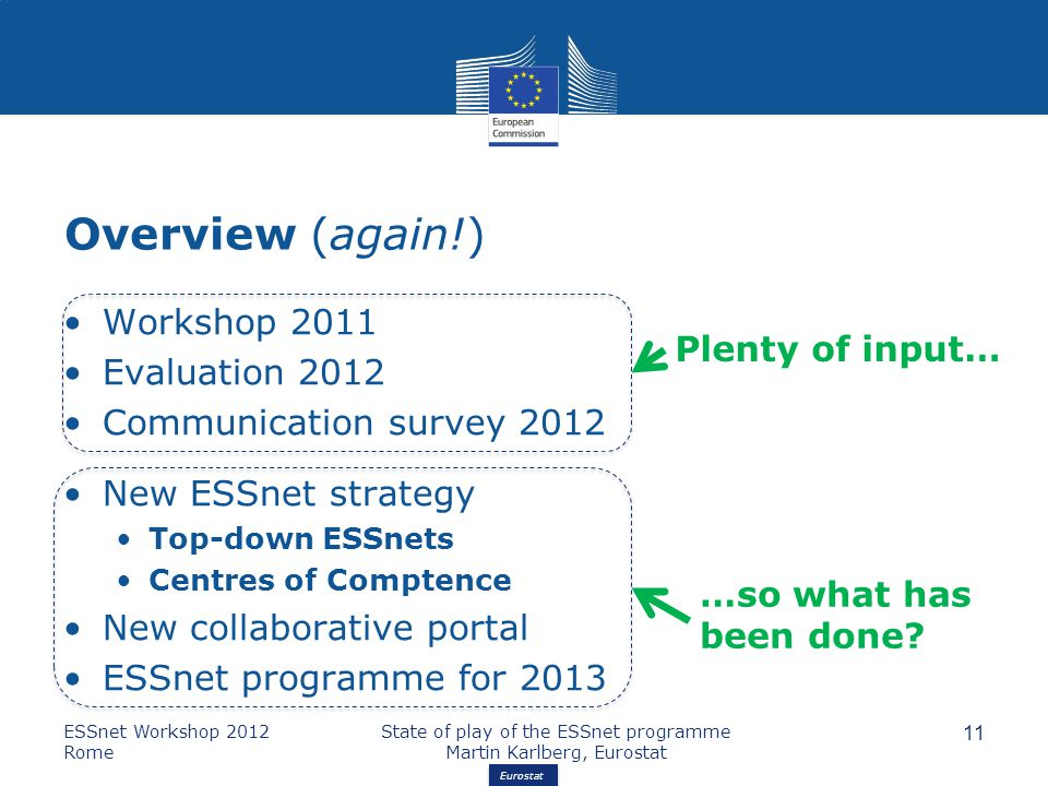 Eurostat Overview (again!) Workshop 2011 Evaluation 2012 Communication survey 2012 New ESSnet strategy Top-down ESSnets Centres of Comptence New colla