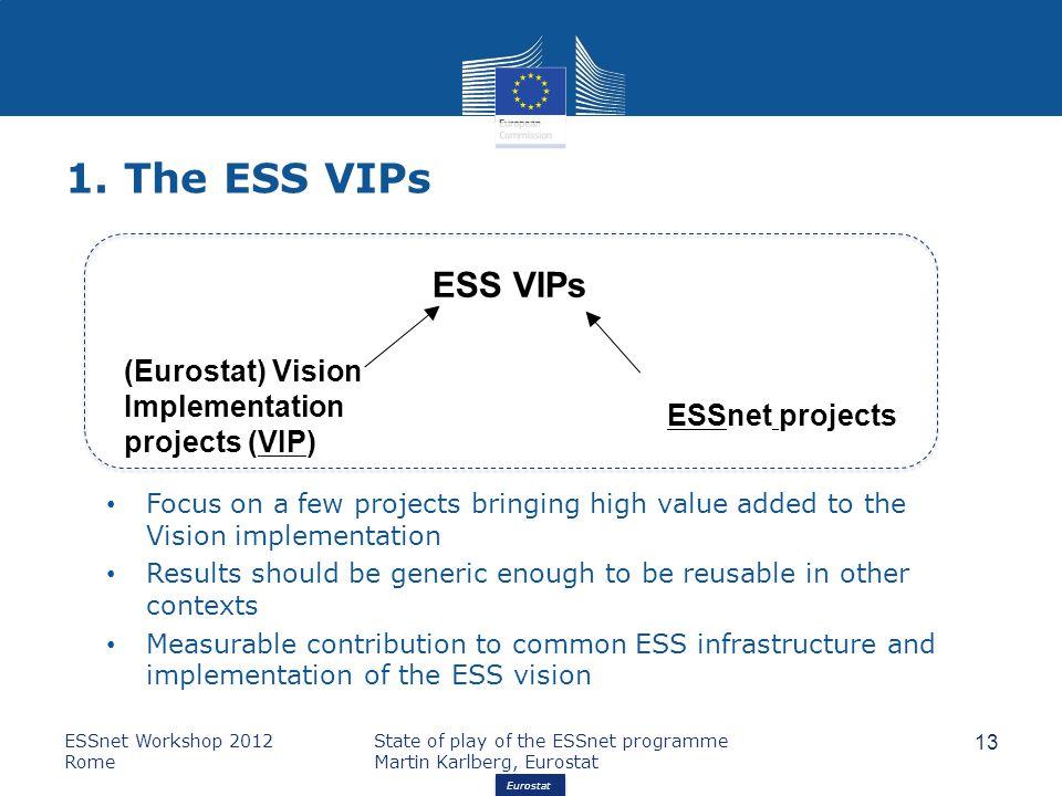 Eurostat 1.