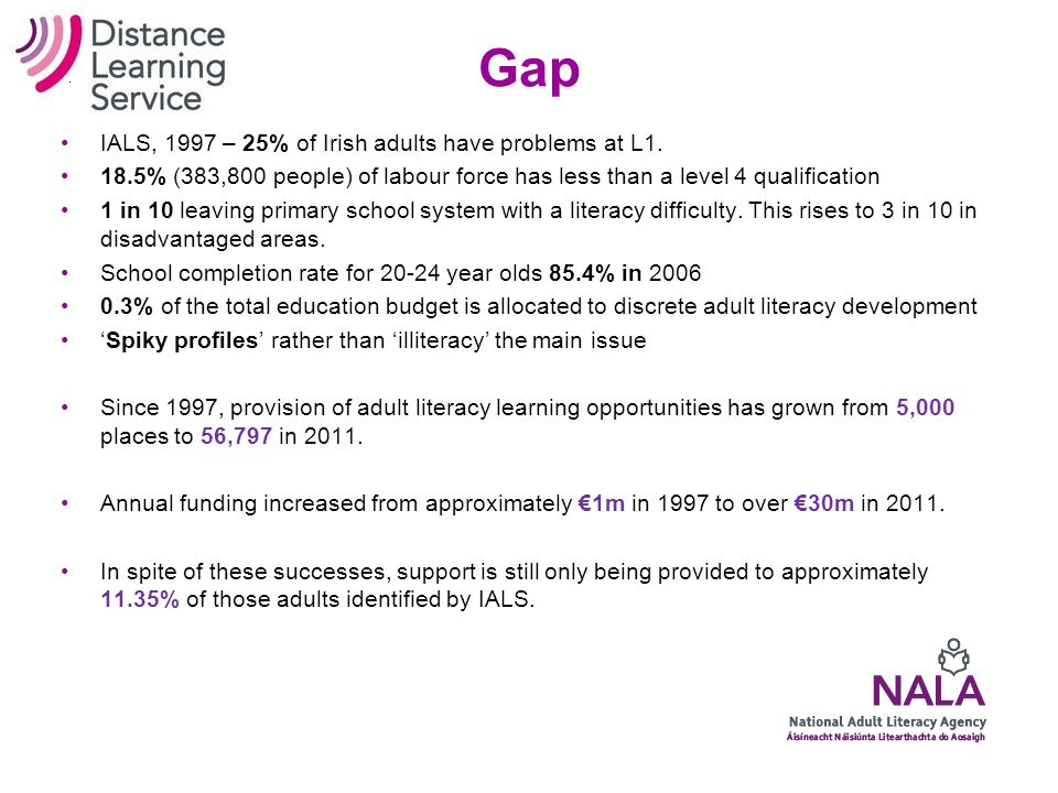 Gap IALS, 1997 – 25% of Irish adults have problems at L1.