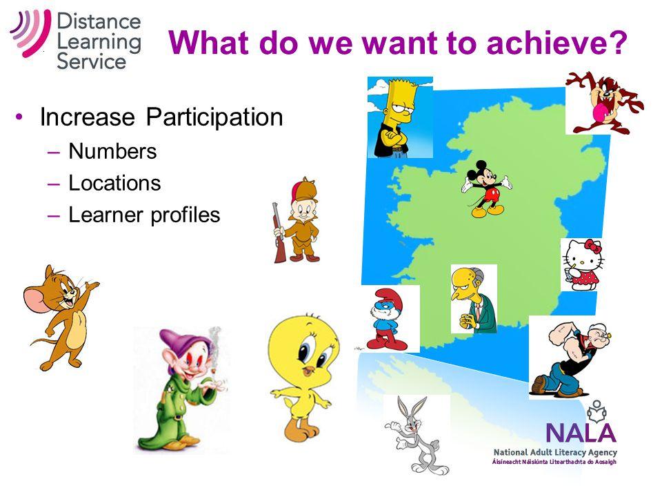 Gap IALS, 1997 – 25% of Irish adults have problems at L1.