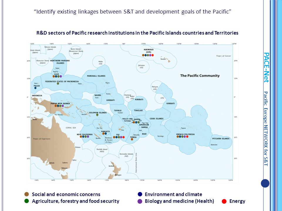 "PACE-Net Pacific Europe NETWORK for S&T ""Identify existing linkages between S&T and development goals of the Pacific"" Social and economic concernsEnvi"
