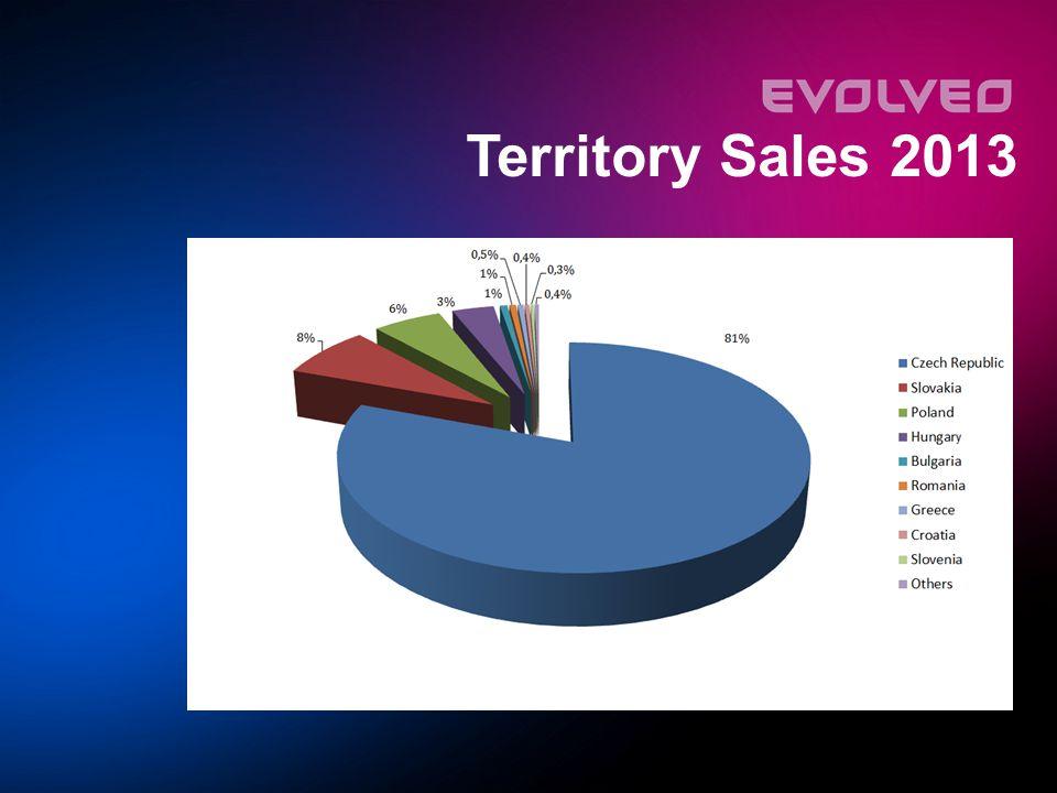 Territory Sales 2013