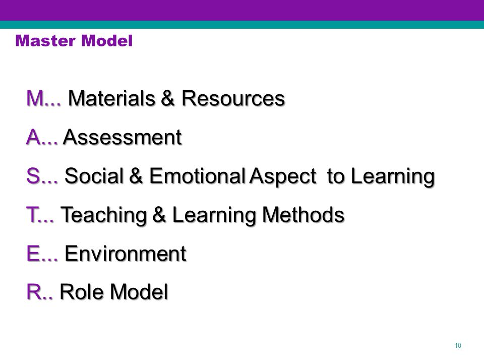 10 M... Materials & Resources A... Assessment S...