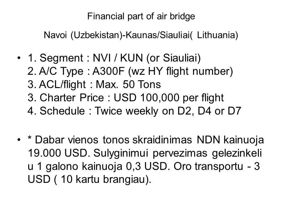 Financial part of air bridge Navoi (Uzbekistan)-Kaunas/Siauliai( Lithuania) 1. Segment : NVI / KUN (or Siauliai) 2. A/C Type : A300F (wz HY flight num