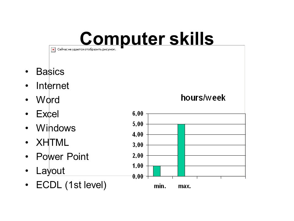 Computer skills Basics Internet Word Excel Windows XHTML Power Point Layout ECDL (1st level)