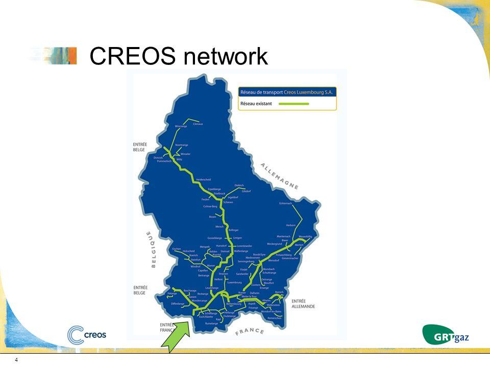CREOS network 4
