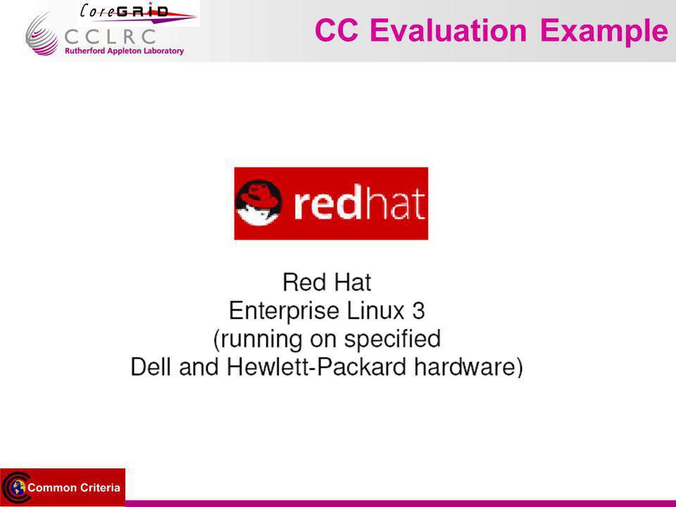 CC Evaluation Example