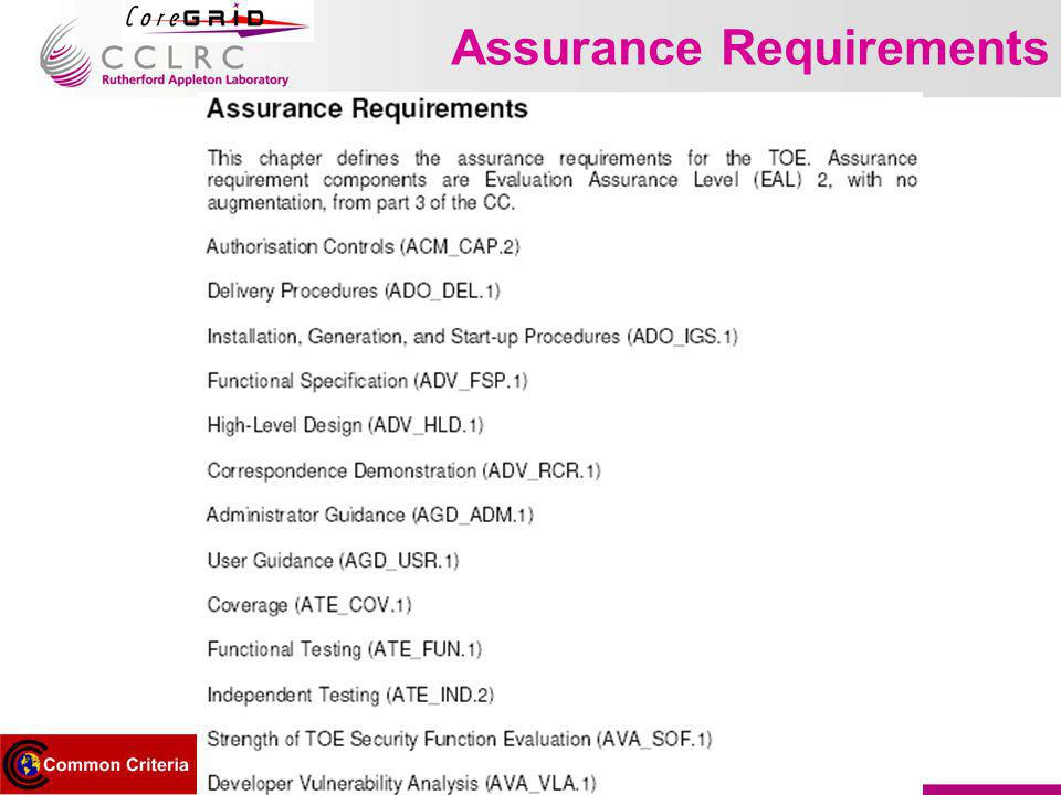 Assurance Requirements