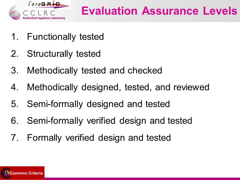 Evaluation Assurance Levels 1.Functionally tested 2.Structurally tested 3.Methodically tested and checked 4.Methodically designed, tested, and reviewed 5.Semi-formally designed and tested 6.Semi-formally verified design and tested 7.Formally verified design and tested