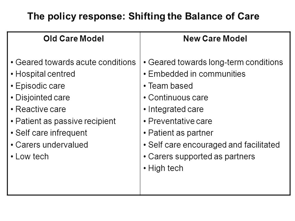 The policy response: Shifting the Balance of Care Old Care Model Geared towards acute conditions Hospital centred Episodic care Disjointed care Reactive care Patient as passive recipient Self care infrequent Carers undervalued Low tech New Care Model Geared towards long-term conditions Embedded in communities Team based Continuous care Integrated care Preventative care Patient as partner Self care encouraged and facilitated Carers supported as partners High tech