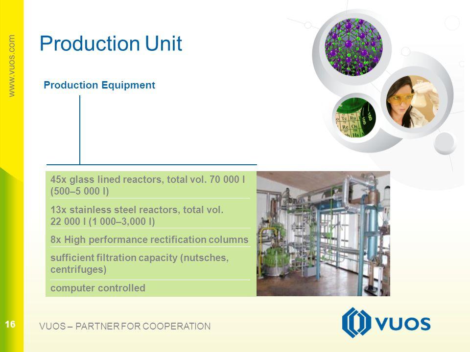 16 45x glass lined reactors, total vol.