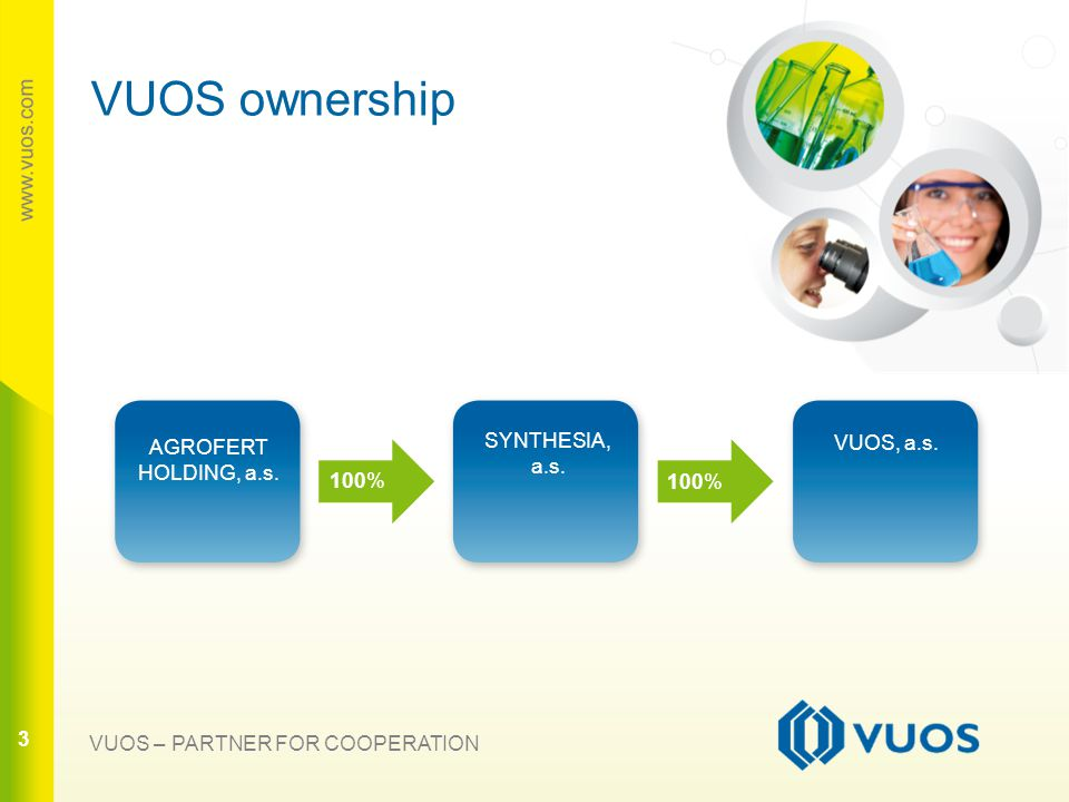 3 33 VUOS – PARTNER FOR COOPERATION VUOS ownership AGROFERT HOLDING, a.s.