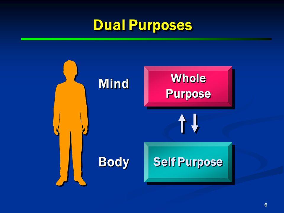 6 Whole Purpose Mind Body Self Purpose Dual Purposes