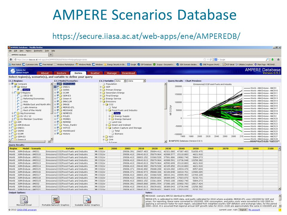 AMPERE Scenarios Database https://secure.iiasa.ac.at/web-apps/ene/AMPEREDB/