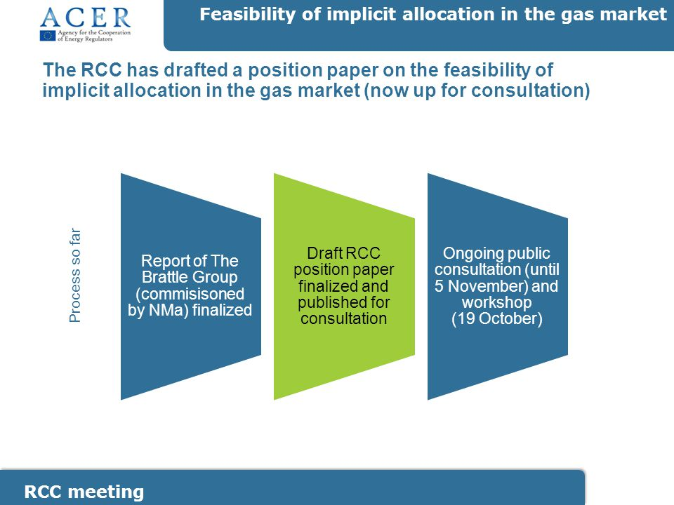 RCC meeting Feasibility of implicit allocation in the gas market The morning session of the workshop is meant to explore the added value of implicit allocation in the gas market