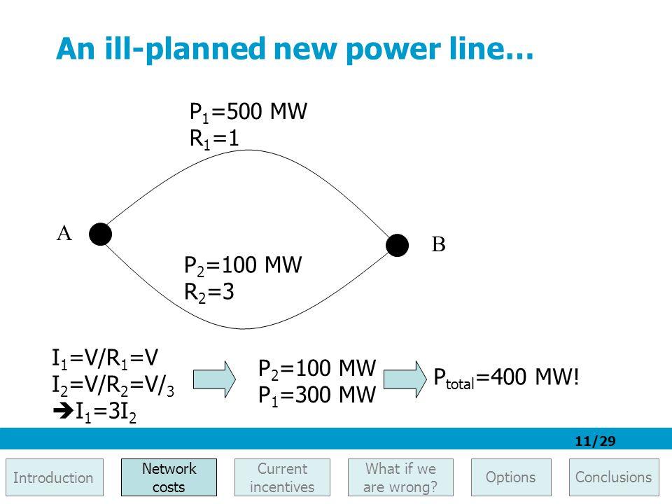 11/29 An ill-planned new power line… A B P 1 =500 MW R 1 =1 P 2 =100 MW R 2 =3 I 1 =V/R 1 =V I 2 =V/R 2 =V/ 3  I 1 =3I 2 P 2 =100 MW P 1 =300 MW P to