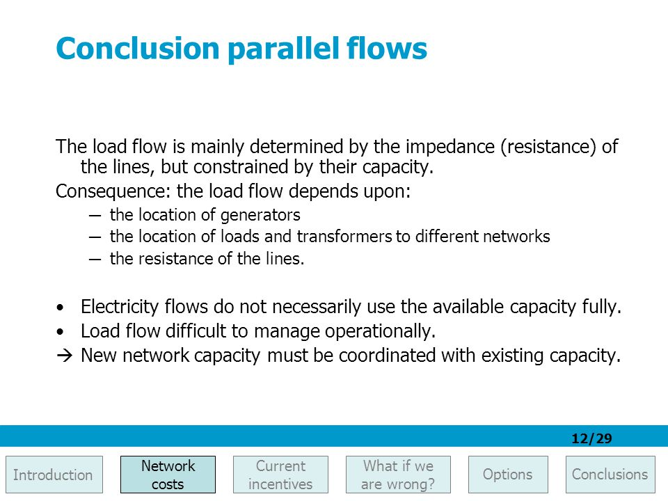 12/29 Conclusion parallel flows The load flow is mainly determined by the impedance (resistance) of the lines, but constrained by their capacity. Cons