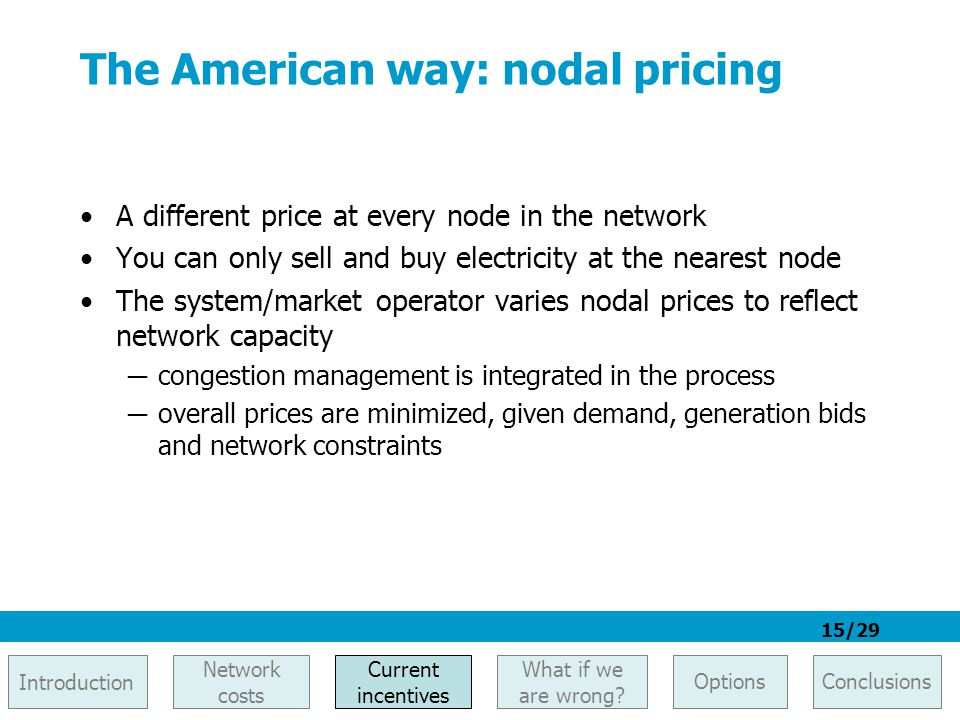 15/29 The American way: nodal pricing A different price at every node in the network You can only sell and buy electricity at the nearest node The sys