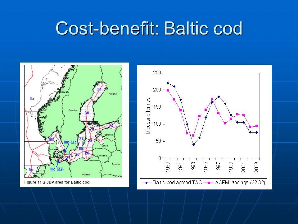 Cost-benefit: Baltic cod