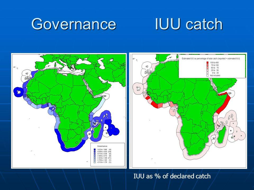 Governance IUU catch IUU as % of declared catch