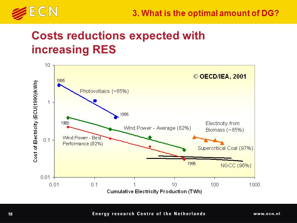 18 Costs reductions expected with increasing RES 3. What is the optimal amount of DG