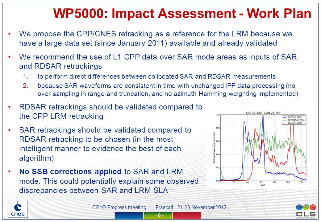 CP4O Progress meeting 1 - Frascati - 21-23 November 2012 - 17 - WP5000: Impact Assessment - Zones & Period To assess the quality of the sea level spectrum at all spatial scales, the spectral analysis should be able: –To detect noise level @ high frequency –To identify correlated errors for scales between 10 and 80km –To check consistency of the oceanic signal @ high wavelength 1 cycle over SAR Pacific zone 1 day over SAR Pacific zone 3 cycles over SAR Pacific zone SAR CPP CS2 LRM J2 RDSAR CPP CS2 First valuable result