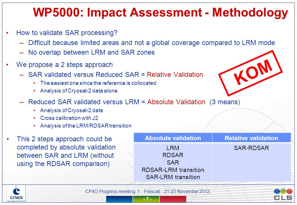 CP4O Progress meeting 1 - Frascati - 21-23 November 2012 - 18 - The different metrics listed will help to answer to the 4 sub themes ThemesMetrics Open Ocean Coastal Ocean Sea Floor Mapping Polar Ocean All Distance to coast SLA from multi-tracks tightly spaced All WP5000: Impact Assessment - Synthesis KOM