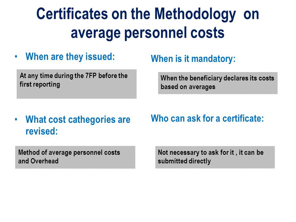 Certificates on the Methodology on average personnel costs When are they issued: What cost cathegories are revised: When is it mandatory: Who can ask