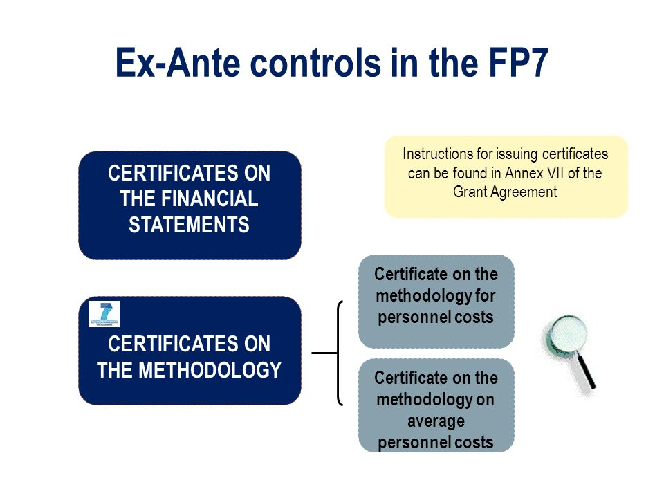 Ex-Ante controls in the FP7 Certificate on the methodology for personnel costs Certificate on the methodology on average personnel costs Instructions