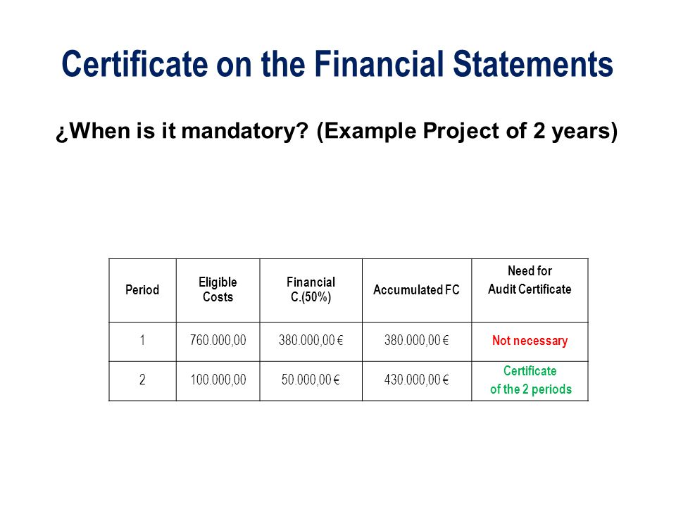 Certificate on the Financial Statements ¿When is it mandatory? (Example Project of 2 years) Period Eligible Costs Financial C.(50%) Accumulated FC Nee