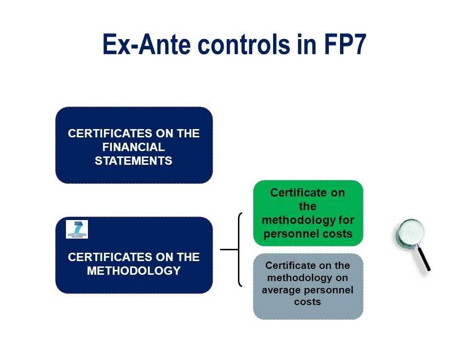 Ex-Ante controls in FP7 Certificate on the methodology for personnel costs Certificate on the methodology on average personnel costs CERTIFICATES ON THE FINANCIAL STATEMENTS CERTIFICATES ON THE METHODOLOGY
