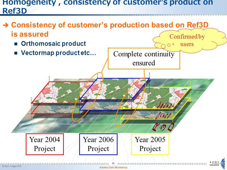 © Spot Image 2008 26 Homogeneity, consistency of customer's product on Ref3D  Consistency of customer's production based on Ref3D is assured Orthomos