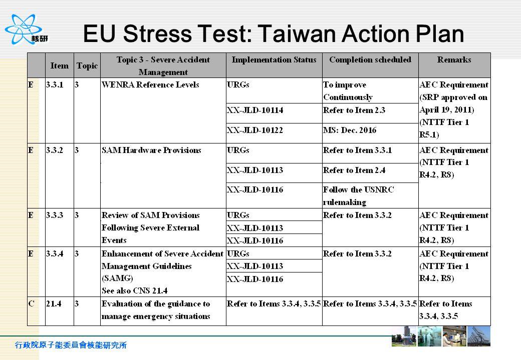 行政院原子能委員會核能研究所 EU Stress Test: Taiwan Action Plan