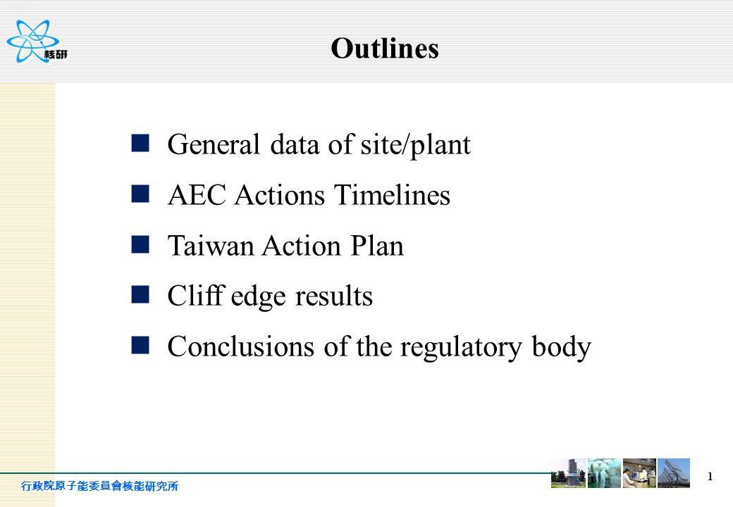 行政院原子能委員會核能研究所 2 General data of site/plant