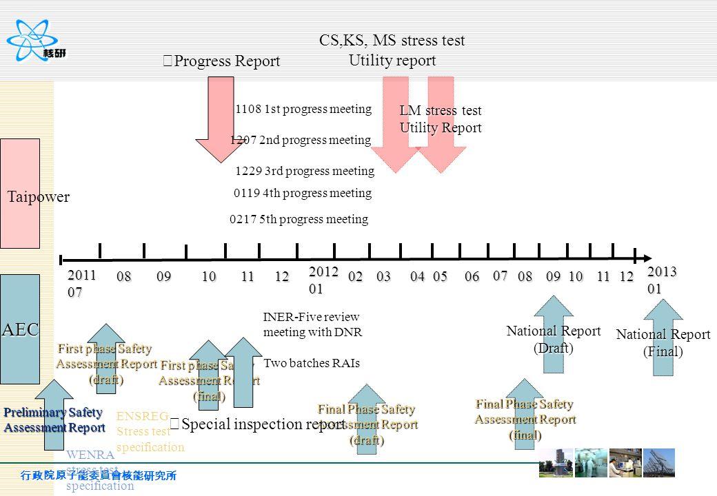 行政院原子能委員會核能研究所 24 Earthquake (cont.) 3.AEC requested TPC to submit the seismic action items based on the requirements set forth in section 2.1 and 2.3 of USNRC NTTF report tier 1 recommendation.